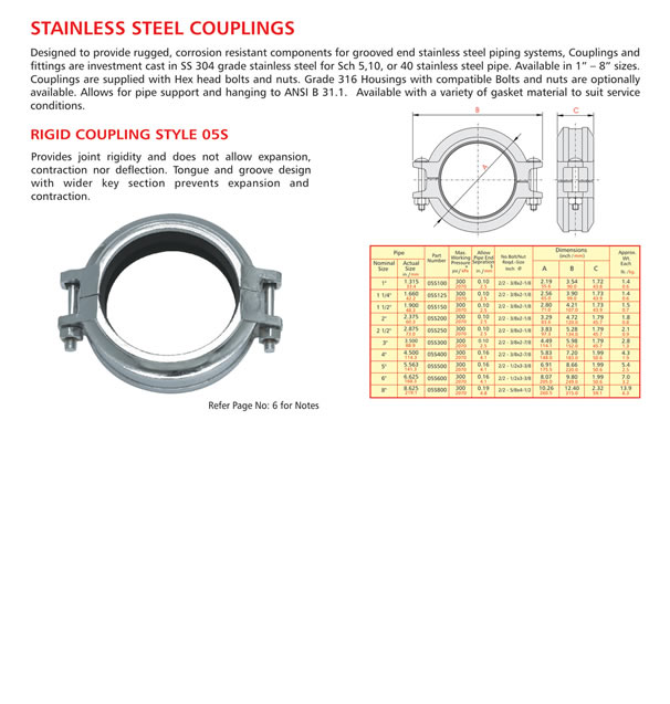 Victaulic Type Grooved Couplings & Fittings - National